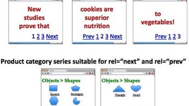 Canonical: So funktioniert der Schutz vor Duplicate Content