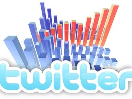 Social Media Monitoring: Twitters Realtime-Analytics-Tool erscheint noch 2010