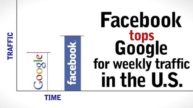Social Media Revolution #3 - Überraschende und beeindruckende Fakten zum Social Web