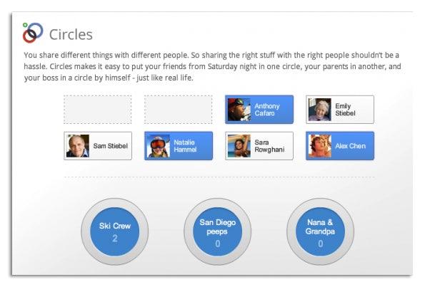 Google+: Circles, das Management unterschiedlicher Bekanntenkreise