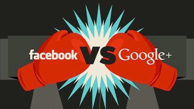 Google+ vs. Facebook - Duell der Unternehmensseiten