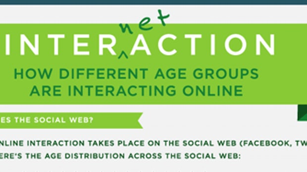 Facebook, Twitter & Co: Nutzer von sozialen Netzwerken älter als gedacht