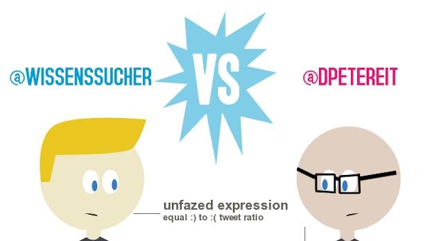 Twitter-Battle: Falk Hedemann vs Dieter Petereit