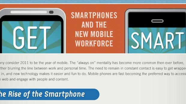 Smartphones und der Tod des Feierabends (Infografik)