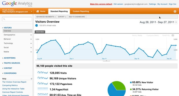 How-to: Google Analytics als Keyword-Monitoring-Tool nutzen