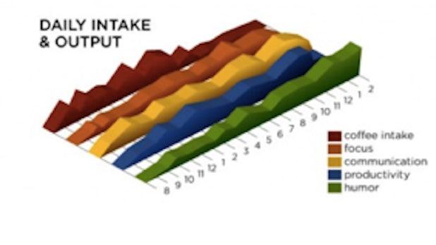 Lebenslauf als Infografik - 10+ überzeugende Beispiele