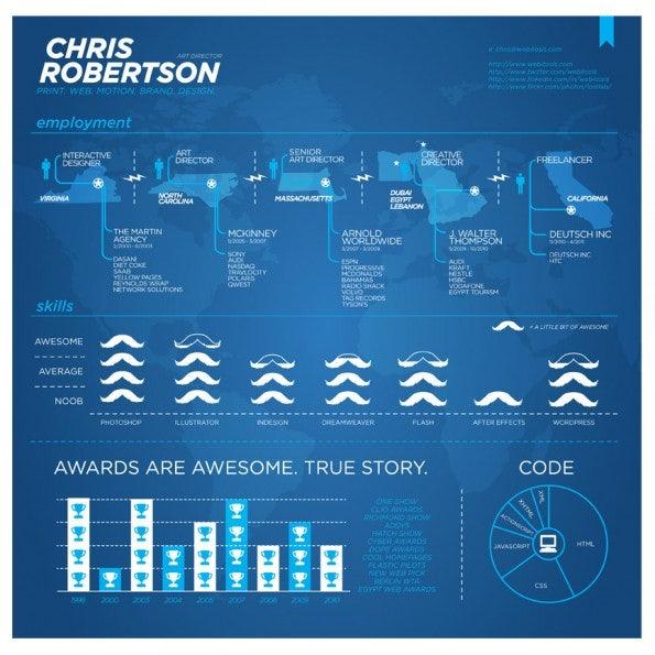 http://t3n.de/news/wp-content/uploads/2011/10/lebenslauf-infografik-chris-robertson-595x595.jpg