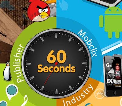 Was in 60 Sekunden im mobilen Web passiert