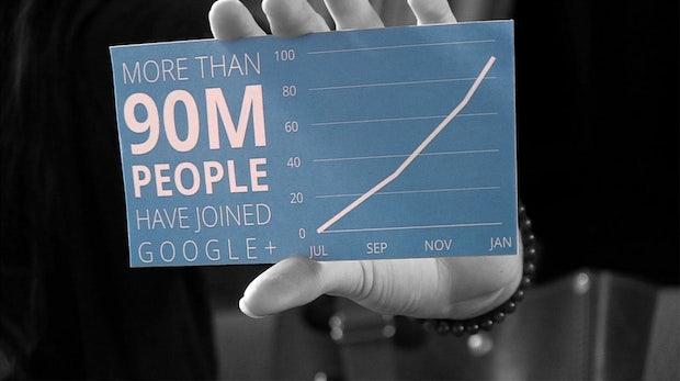 Google+ Nutzerzahlen: Larry Page verkündet offizielle Statistik