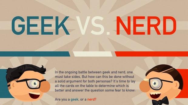 Bist du Geek oder Nerd?