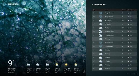 http://t3n.de/news/wp-content/uploads/2012/03/Windows-8-wetter-595x324.jpg