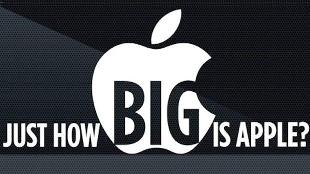 Wie viel ist Apple wert?