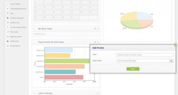 Zurmo ist ein Open-Source-CRM, das auf Gamification-Elemente setzt und schon in der Beta einen guten Eindruck hinterlässt.