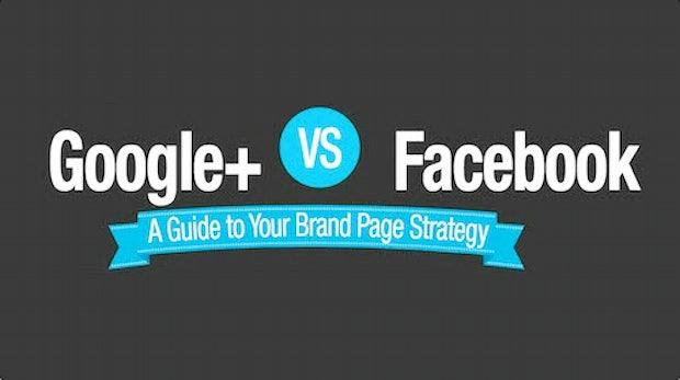 Google+ vs. Facebook: Die wichtigsten Kennzahlen im Vergleich