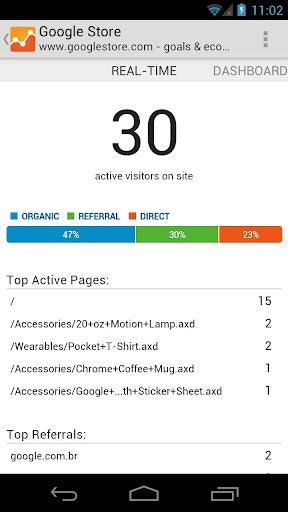 http://t3n.de/news/wp-content/uploads/2012/07/Google-Analytics-Android-0.jpeg