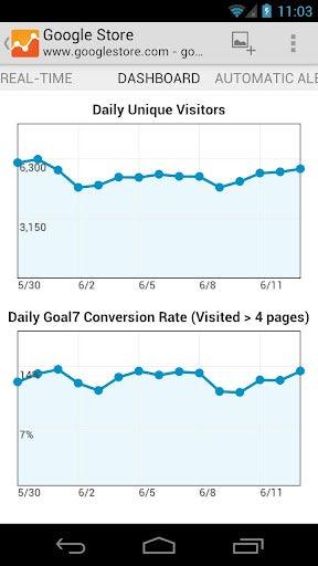 http://t3n.de/news/wp-content/uploads/2012/07/Google-Analytics-Android-2.jpeg