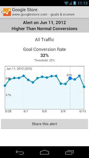 http://t3n.de/news/wp-content/uploads/2012/07/Google-Analytics-Android-6.jpeg