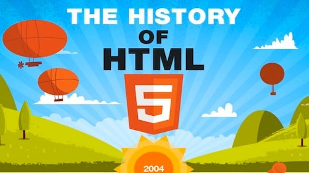 Die Geschichte von HTML5