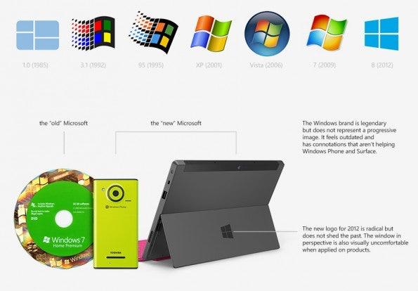 http://t3n.de/news/wp-content/uploads/2012/07/Microsoft-Designstudie-07-595x414.jpeg