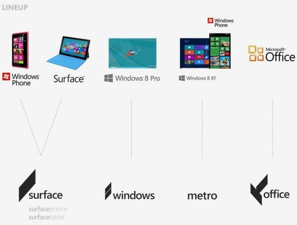 http://t3n.de/news/wp-content/uploads/2012/07/Microsoft-Designstudie-19-595x452.jpeg