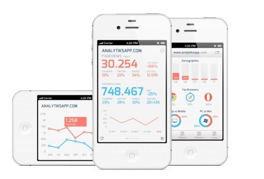 http://t3n.de/news/wp-content/uploads/2012/07/analytiks-ios-App-3.jpg