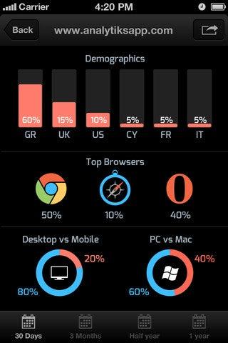 http://t3n.de/news/wp-content/uploads/2012/07/analytiks-ios-App-5.jpeg