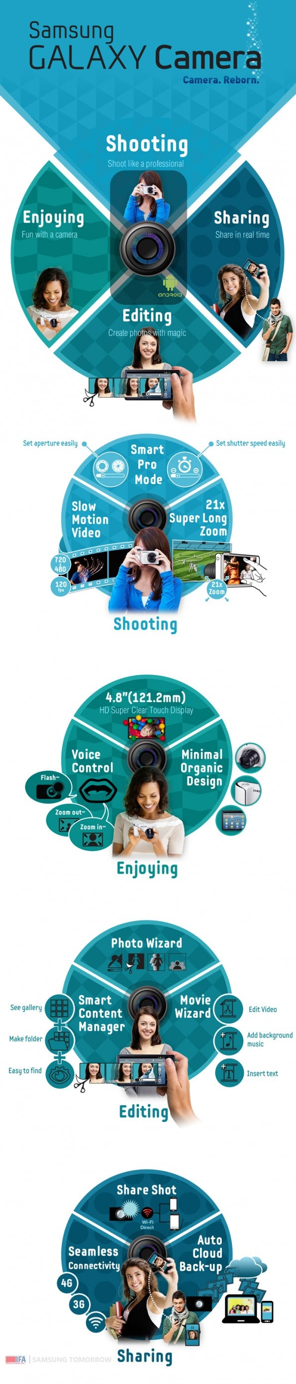 http://t3n.de/news/wp-content/uploads/2012/08/IFA2012_galaxy-camera_info-595x2782.jpeg