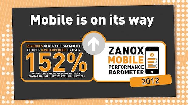 M-Commerce: Mobiles Shopping boomt wie nie zuvor