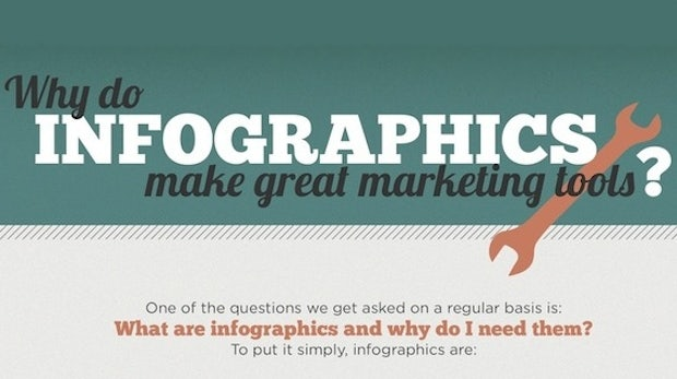 Infografiken als Marketing-Tool