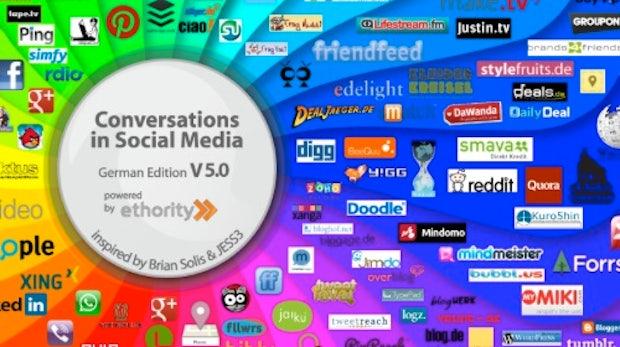 "Social Media Prisma 5.0: Mobile Apps und ""Influence"" als neue Kategorien"