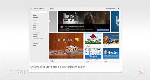 Alles Gute zum vierten Geburtstag, Google Chrome! Die Chrome Time Machine informiert interaktiv über die wichtigsten Stationen in der Entwicklung von Chrome. In der Galerie am Ende dieses Artikels bekommt ihr einen Eindruck davon, was euch auf der neuen Website erwartet.