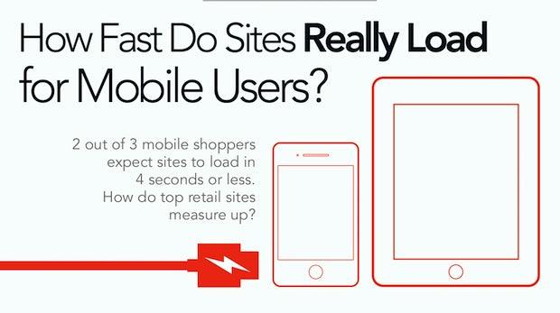 Android vs. iOS: So schnell laden Websites und Onlineshops