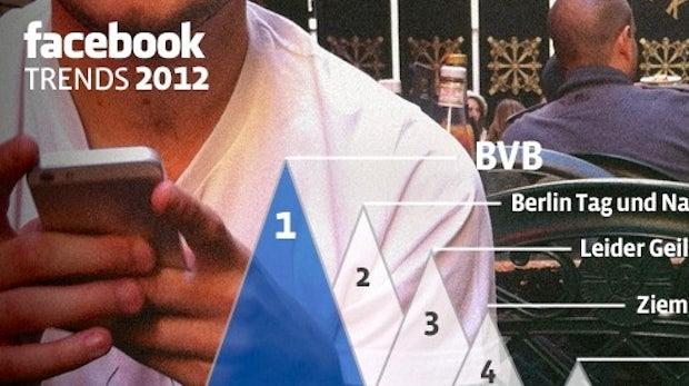 Facebook-Trends des Jahres: BVB, Cro und die Reeperbahn
