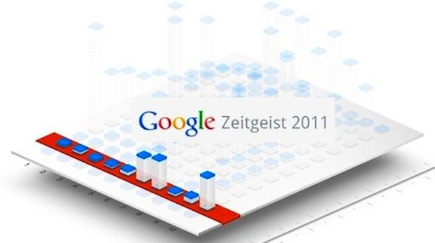 Google Zeitgeist 2012: Danach suchte Deutschland in diesem Jahr