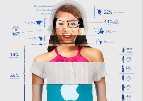 Android-Nutzer vs. Mac-Nutzerin