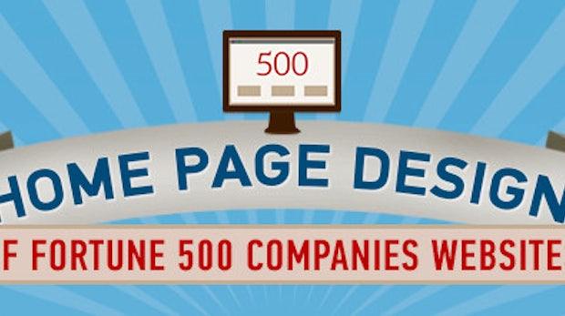 Auf diese Webdesign-Trends setzen die 500 größten US-Firmen
