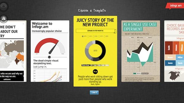 Bei Infogr.am kann der Benutzer zwischen einigen schicken Vorlagen für Infografiken wählen.