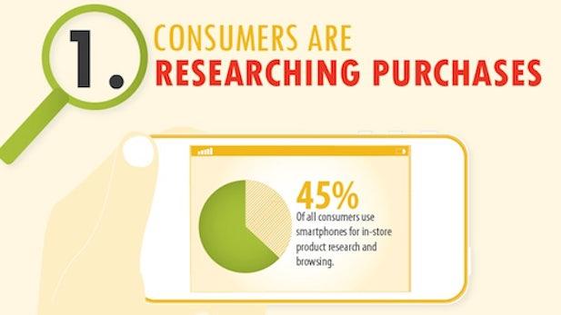 M-Commerce: Aus den Gewohnheiten der Kunden lernen