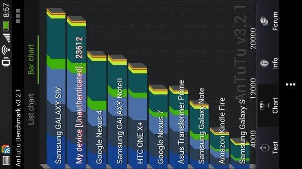 http://t3n.de/news/wp-content/uploads/2013/03/htc-one-screenshots-antutu-benchmark-1-595x334.jpg