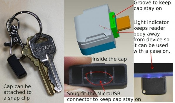 http://t3n.de/news/wp-content/uploads/2013/04/Mini-MicroSD-Reader-android-4-595x349.jpg