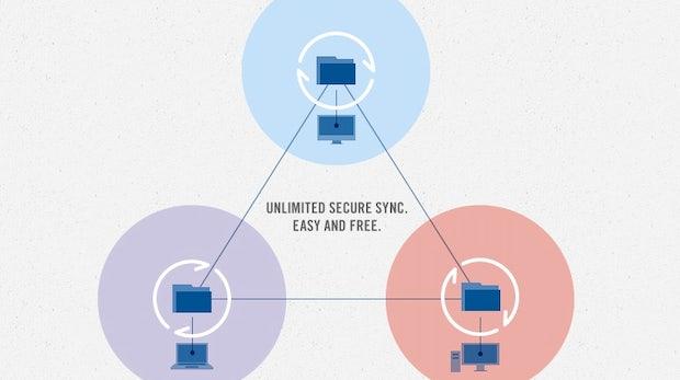 BitTorrent Sync: Mehr als ein Dropbox-Killer