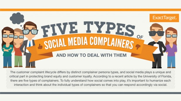 Die fünf verschiedenen Typen der Social-Media-Nörgler