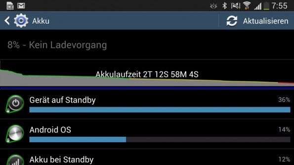 http://t3n.de/news/wp-content/uploads/2013/05/samsung-galaxy-s4-test-standby-battery-595x334.jpg