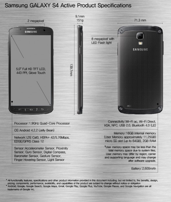 http://t3n.de/news/wp-content/uploads/2013/06/Samsung-GALAXY-S4-Active-Product-Specifications-595x703.jpg