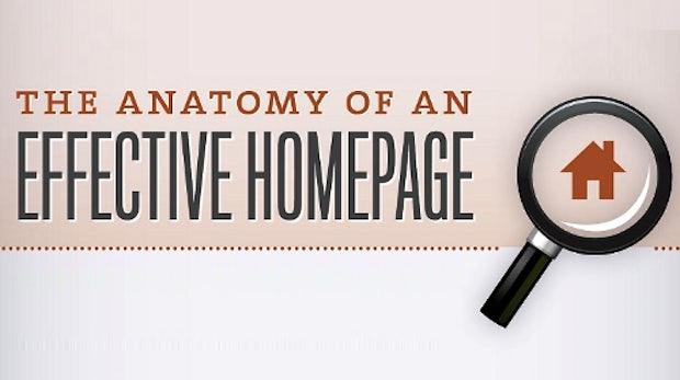 Infografik: Die Anatomie einer effektiven Homepage