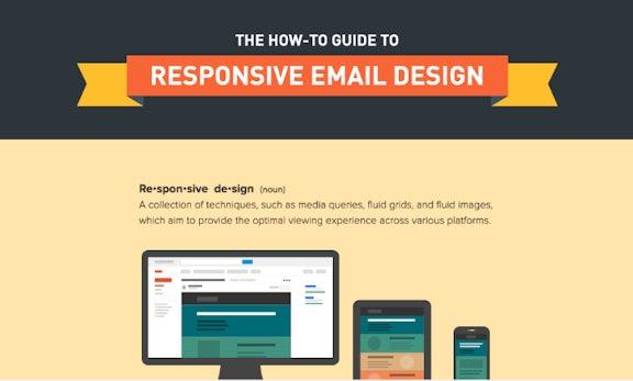 So funktioniert Responsive E-Mail-Design