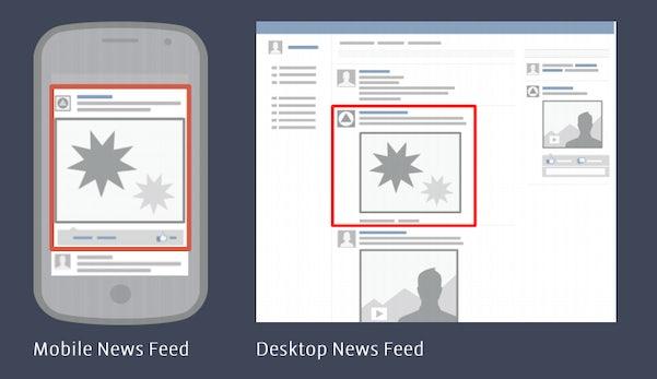CTR-Boost: Facebook rollt große Bilder für Ads und Shares im Stream aus