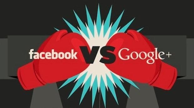 Facebook und Google+: Wer sie vergleicht, hat's nicht verstanden