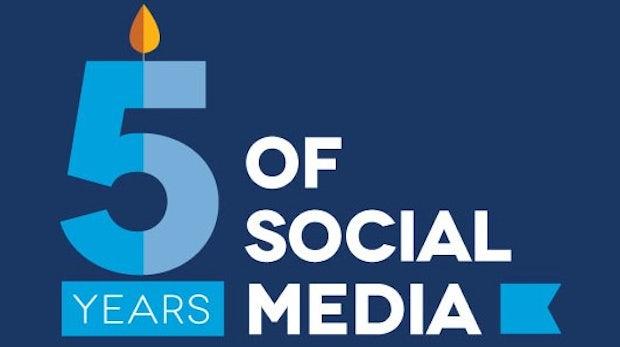 Social Media: Die Meilensteine der letzten 5 Jahre