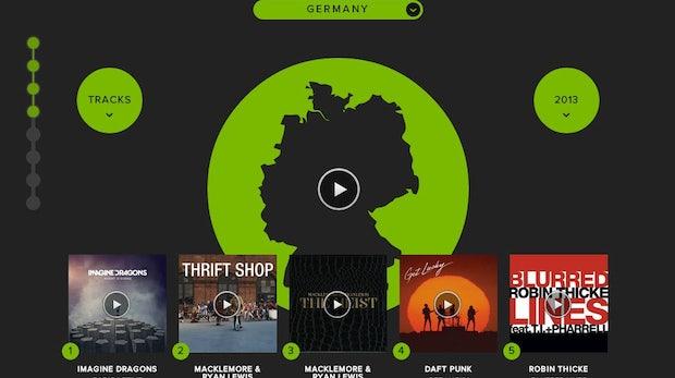 Spotify-Jahresrückblick: So viel Musik hast du 2013 gehört